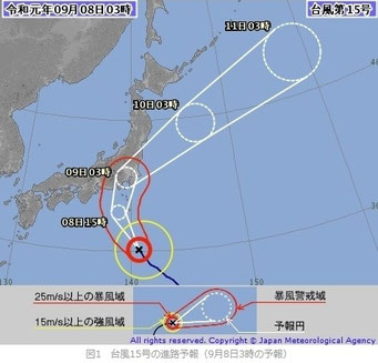 令和元年台風15号