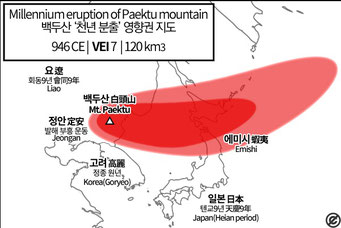 白頭山の噴煙シミュレーション