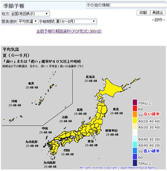 気象庁季節予報(2020年夏)