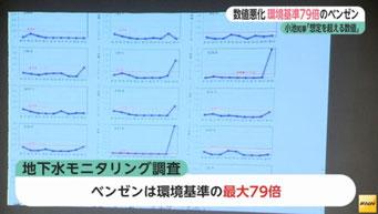 豊洲新市場に関するニュース映像