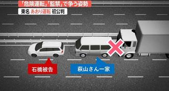 東名あおり運転事件