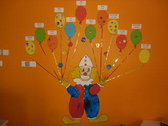 Thème du cirque à l'école Saint Jean baptiste Saint Aubin du Pavail