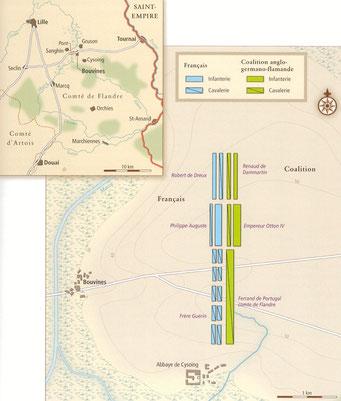 Plan de la bataille de Bouvines, le 27 juillet 1214. Temple de Paris