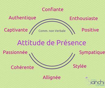 Charte de l'attitude de Présence