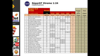 SuperGT Xtreme 2015