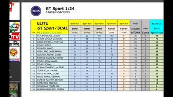 GT Sport & Scal 2015
