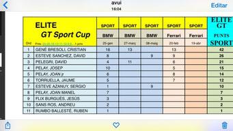 GT Sport SCAL 2015