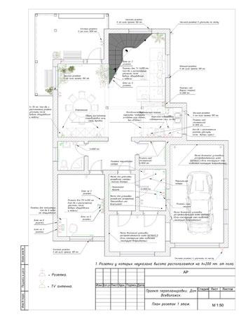 План розеток 1 этаж