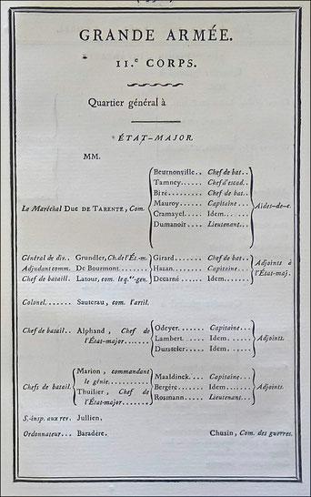 Etat-major du 11ème corps de la Grande Armée. SHD : emplacement des troupes de l'Empire au 1er octobre 1813