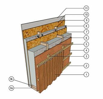 Holzrahmenbau deckenaufbau  Wandkonstruktion - bredemeier-graebings Webseite!