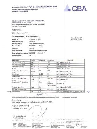 Wasseranalyse GBA, 07.11.2011