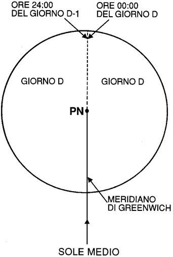 Figura 4.17 - 12:00 UTC