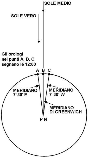 Figura 4.13 - 12:00 GMT