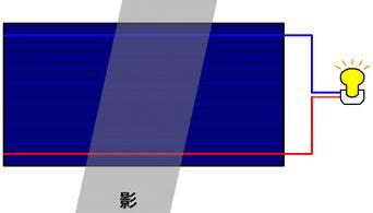 薄膜系モジュール