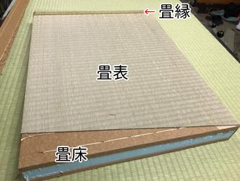 横浜市港南区の畳屋さん 内藤畳店 畳の作り(畳床・畳表・畳縁)