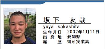 坂下友哉/yuya sakashita/愛知県名古屋市/ラグビー歴:御所実業高