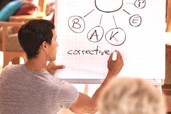 SPORTALIVE Business Solutions Vorträge Coach Joel Flipchart