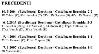 PRECEDENTI DI DERTHONA - CASTELLAZZO