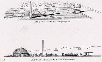 Représentation possible de l'ensemble formé par l'Horologium, l'Ara Pacis et le mausolé d'Auguste.