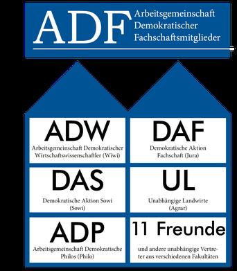 ADF, Fachschaftsmitgliederm DAF, UL, DAS, ADP, 11 Freunde, Wiwi 2016 Göttingen Universität Uni ADW Fachschaft FSR Fachschaftsrat Klausuren Wir sind die Fachschaft Arbeitsgemeinschaft Demokratischer Wirtschaftswissenschaftler Hochschulgruppe HSG ADF Fachsc