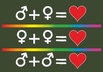 Erotische Gleichung