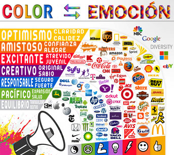 Colores son emociones. Blog Granada Sites