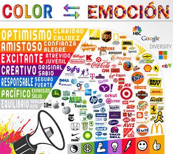Colores son emociones. Blog Granada Sites