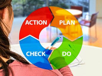 清習塾では、指導形態によらず全ての生徒に対して個別の学習計画を立てています。