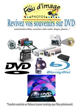 panneau avec caméra, projecteur, diapositive, dvd, film super 8, k7 cassette VHS, numériqe