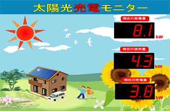 防水型太陽光売電モニター