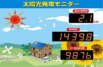 防水型太陽光発電モニター4