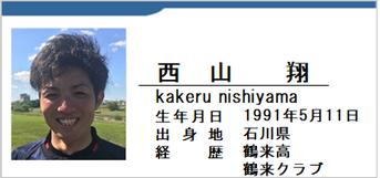 西山翔/kakeru nishiyama/石川県/ラグビー歴:鶴来高/鶴来クラブ