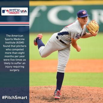 Pitch Smart e' il programma della MLB per la salvaguardia dei giovani lanciatori che si appoggia all-ASMI