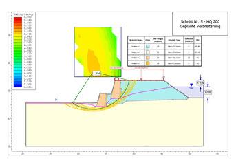 Standsicherheitsuntersuchung der Dammverbreiterung mit Sickerlinie
