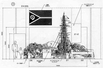 バンジージャンプ(バヌアツ共和国の儀式)用スケッチ