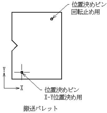 パレットのX-Y位置決め基準をワーク加工基準に合わせます。