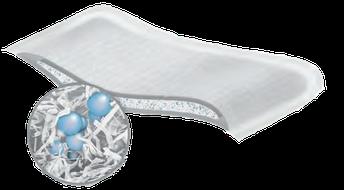 Hydration Response Technology Illustration Produktinneres