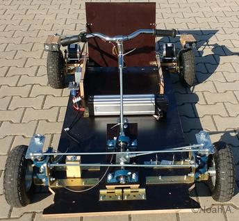 Aufbau Seifenkiste Mit Elektromotor Seifenkiste Bauen