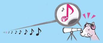 音の分解能