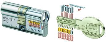 Ikon W10 Profilzylinder und Schließanlagen