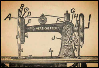 Model  5 VF ............................................................ 1886