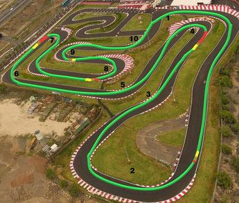 pista de karting en Tenerife