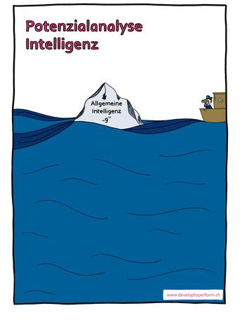 Intelligenztest (IQ-Test)