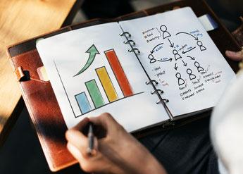 Vertrieb, Personalberatung / Personalvermittlung, Partnerschaft, langfristige Kundenbeziehung, Teamwork, Nachhaltigkeit