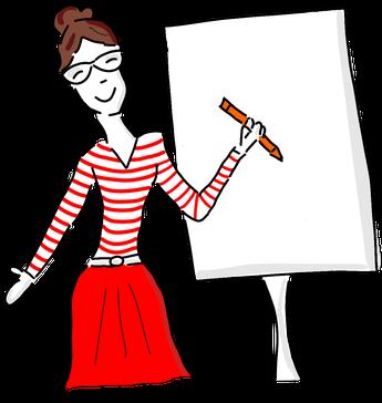 Visualisierungstraining, kreativ Visualisieren an der Flipchart, Claudia Karrasch, Seminar, Training, Coaching, Schulung, Praxistraining, Webinar, Online-Training, Blended Learning, Bonn, b