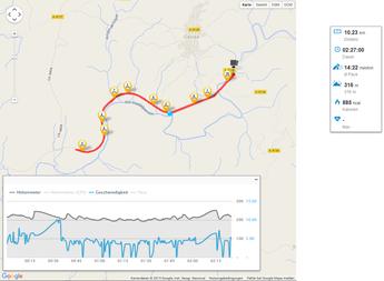 Übersichtskarte - Wanderung mit Statistik (c) Google Maps, Runtastic
