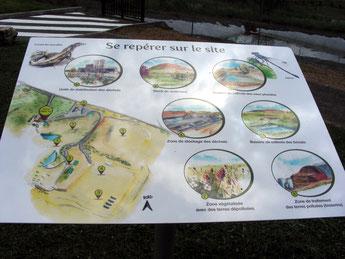 Panneaux, sentiers interprétation, nature, biodiversité