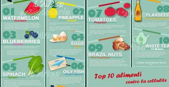 cibo contro la cellulite
