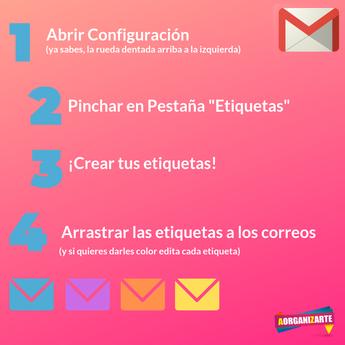 Correo electrónico ordenado en 4 pasos con las etiquetas de Gmail - AorganiZarte -