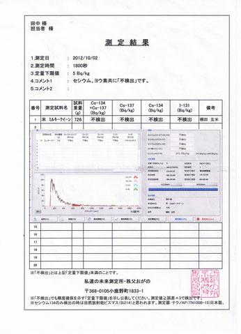 H24年度ミルキィークィーンの測定結果